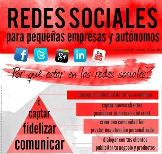 redessociales.1
